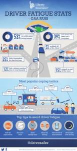 driver-fatigue-stats-gaa-fans